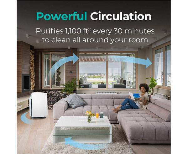 Best air purifier in India  - AlenBreatheSmart Classic