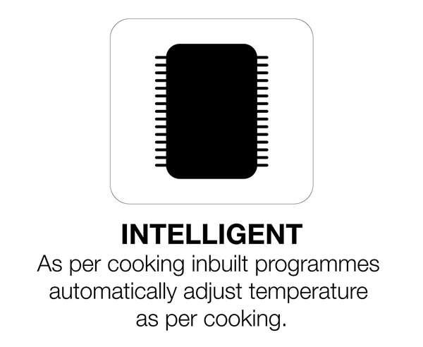 Best Induction Cooktop - Havells Insta Cook
